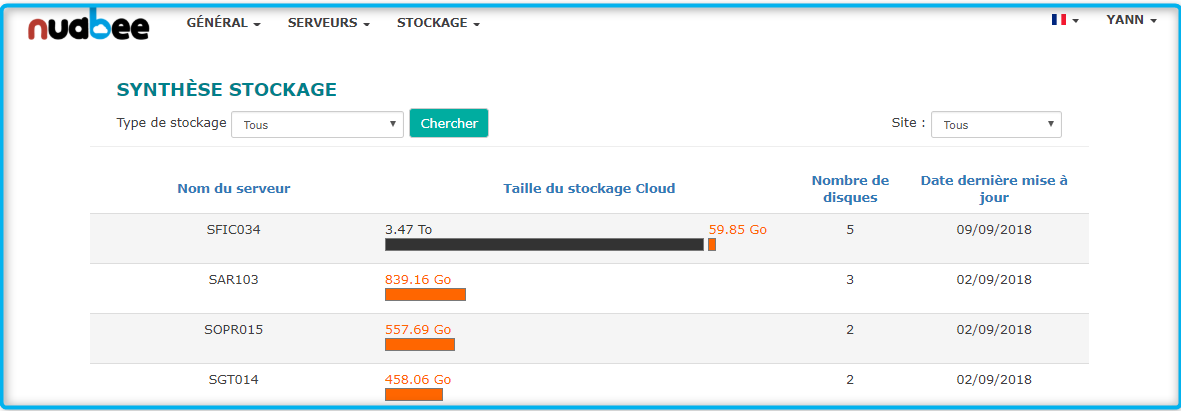 Dashboard-stockage.png